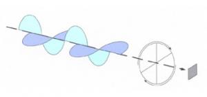 circular polarized rfid antenna