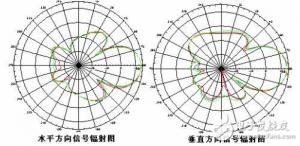 directional rfid antenna