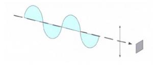 linear polarized rfid antenna